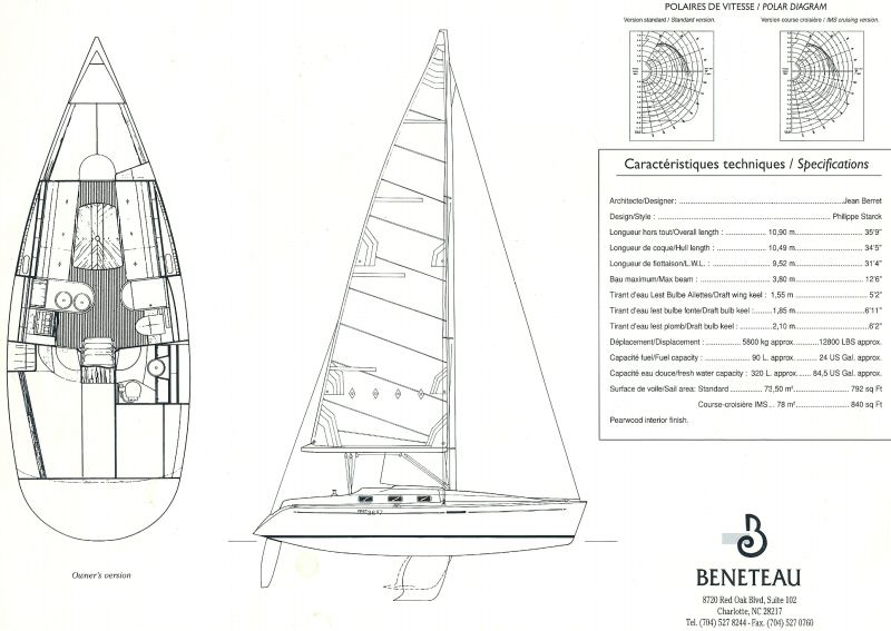 Click for sailplan, layout and polar diagrams of 36s7